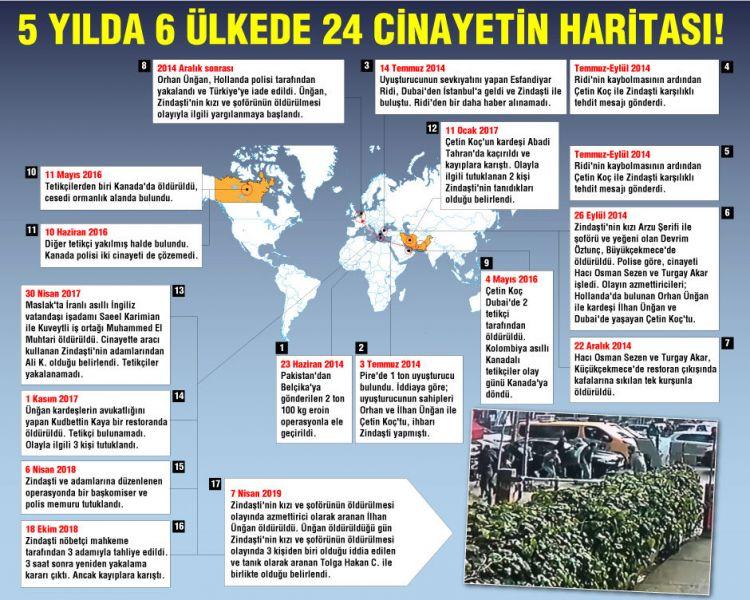 Uyuşturucu mafyası hesaplaşması: - 5 yılda 6 ülkede 24 cinayet
