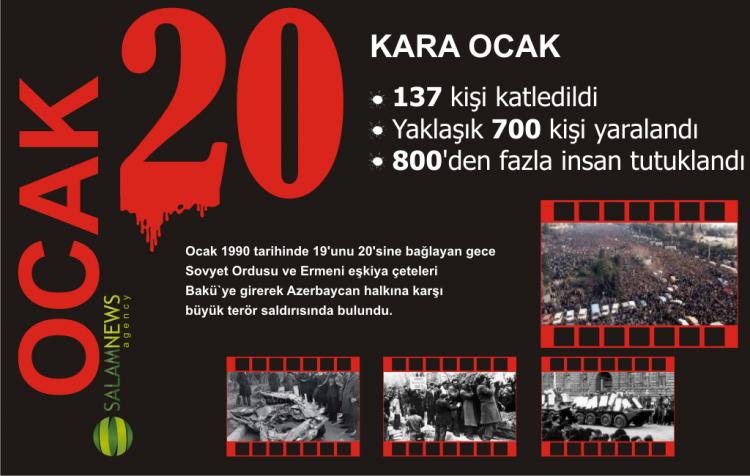 """Azerbaycan'da """"Kanlı Ocak"""" olaylarının 30. yıl dönümü anılıyor"""