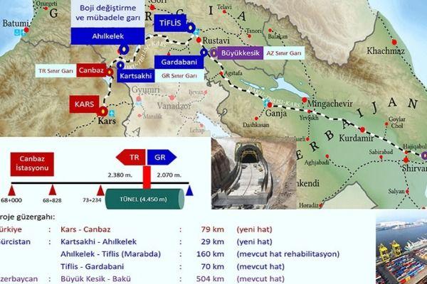 Bakı-Tbilisi-Qars dəmir yolu xətti ilə daşımalara tələbat sürətlə artır